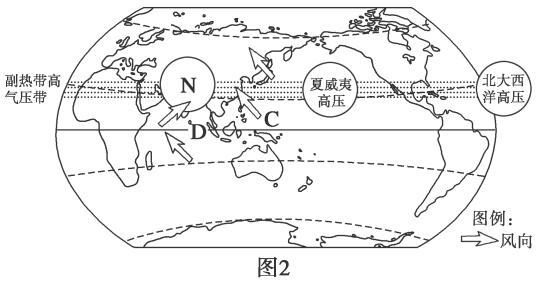 地理一轮复习:_必修1_3.3_全球气压带,风带的分布,移动及影响答案图片