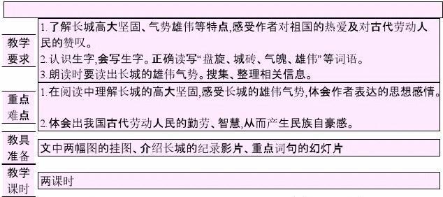 D_最新教案版四精品上册年级17长城语文文说中学语人教课稿ppt图片