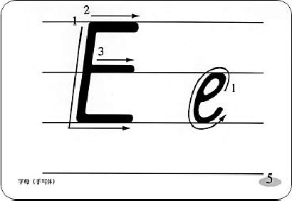 空白四线三格 人教版小学语文古诗 学生英语 英文26个字母大小写图片