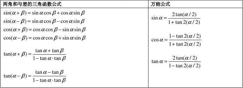 三角函数公式表(初中物理公式)