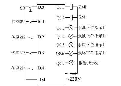 plc水塔水位控制系统设计