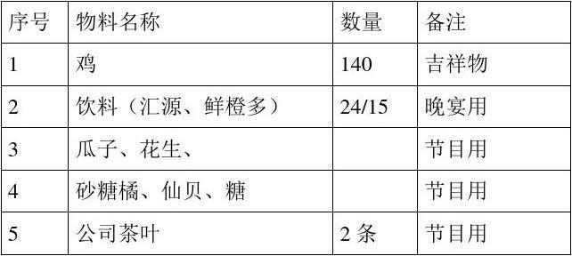 年会物料职责分配表
