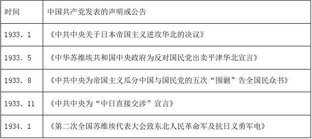 河北省邯郸市永年区2017-2018学年高二下学期期末考试历史试题word文档可编辑答案