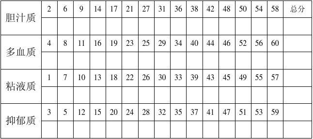 气质类型测试60题