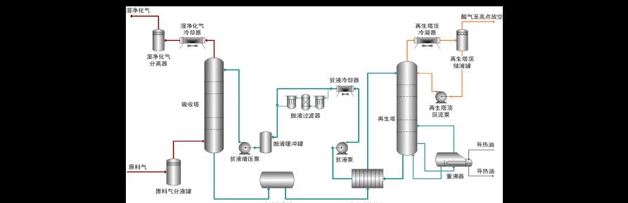 液化天然手册_lng液化天然气 lng加气站