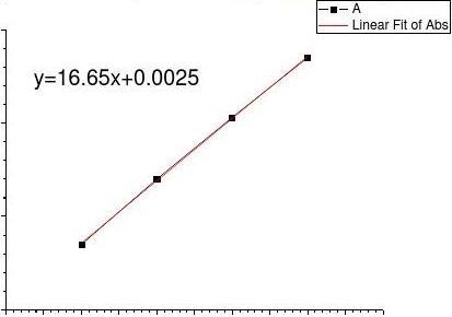 d丙氨酸和l丙氨酸的区别_苯丙氨酸、酪氨酸和色氨酸的紫外可见吸收_文档下载