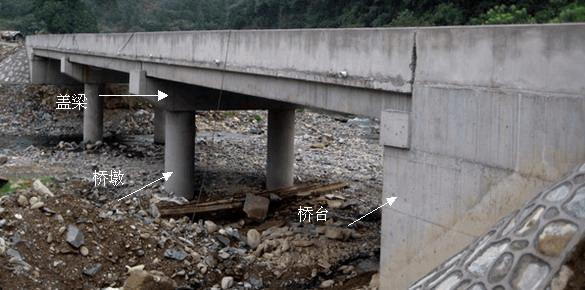 2015二建-市政公用实务-精讲班-第7讲:2K312010:城市桥梁工程结构与材料(一)(2015年新版)