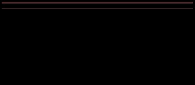 Oracle 11G 最新数据库备份和恢复操作手册