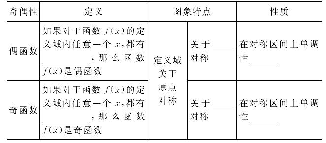2015届高考数学总复习 基础知识名师讲义 第二章 第三节函数的奇偶性与周期性 理