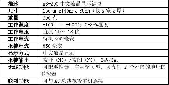 AS-200中文液晶健盘_user_manual顺安安