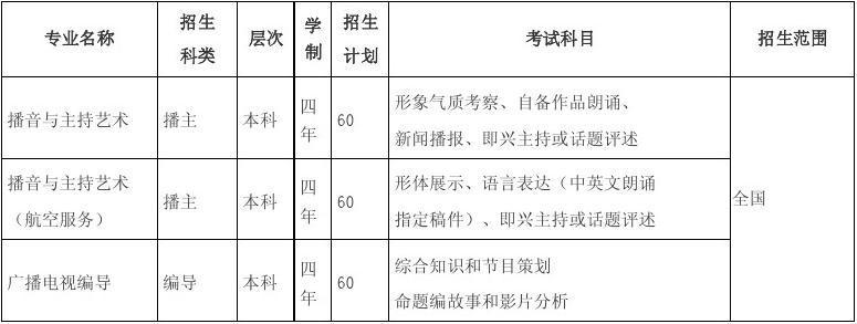 2013年艺术类专业招生简章补充