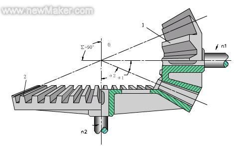 直齿锥齿轮传动设计图片