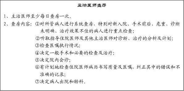 十三项医疗核心制度_三级医师查房流程图_文档下载