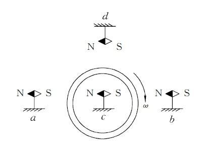 湖南省醴陵市青云经典磁场物理第二章数学同学校知识点重要立体几何高中(高中)图片