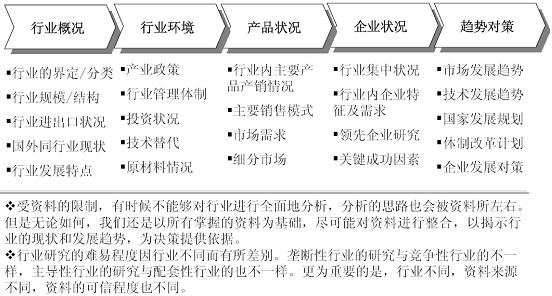 2017-2022年中国牙刷行业深度分析与投资前景预测报告