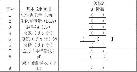 污水处理厂 2013年运行岗位考试题答案