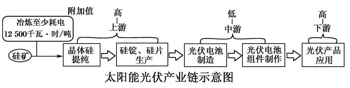 福建省南安第一高中高中重点3.地理中学天津河东区图片