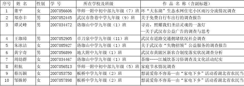 武汉市2010年年级毕业教案创新初中v年级行一八初中年级素质地理图片