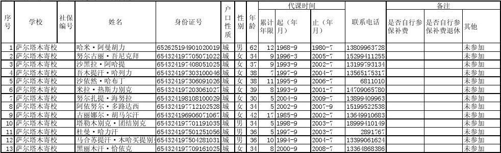 """哈巴河县农村中小学已离岗""""代课教师""""养老保险参保统计表"""