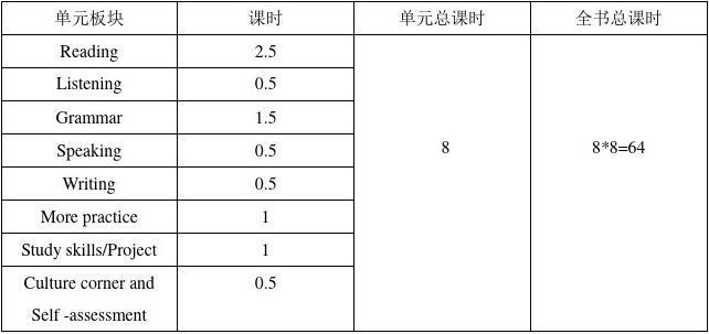2015-2016年级牛津沪教版学年英语七初中下册中考初中借读图片
