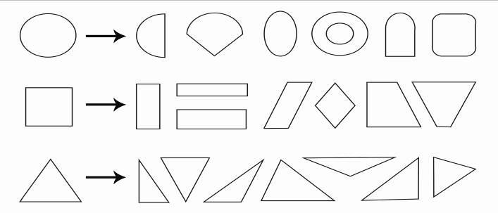 形 线条首尾相连形成了形,任何物象都可概括成基本几何形或基本形的图片