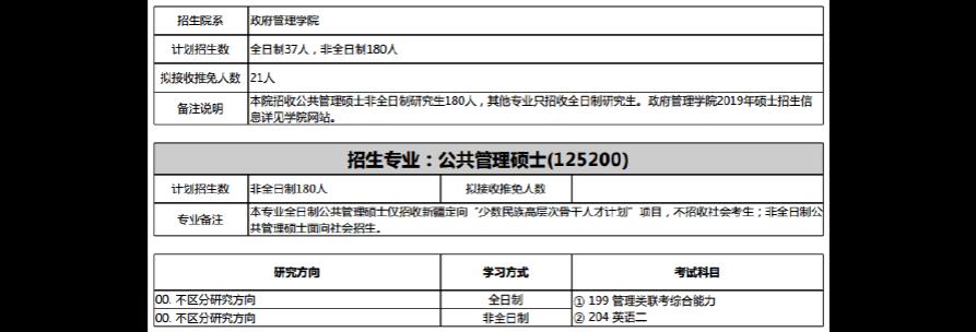 1年北京大学125200公共管理硕士、就业方向、