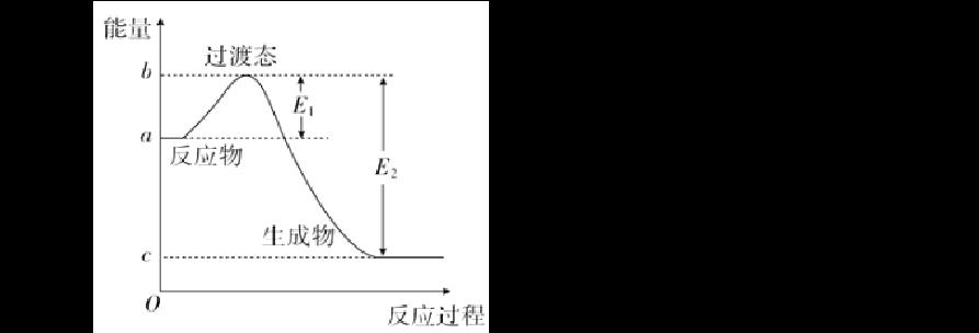 广西高二上学期化学期中考试试卷D卷(精编)