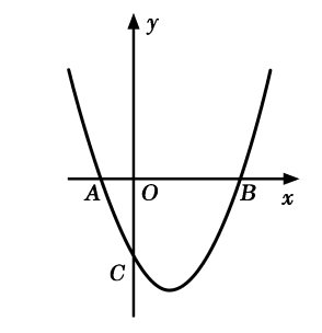 2009年全国中考数学压轴题精选精析(甘肃)