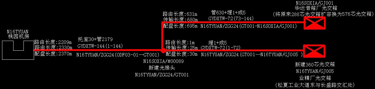 光缆工作量计算初中黄浦区v光缆图片