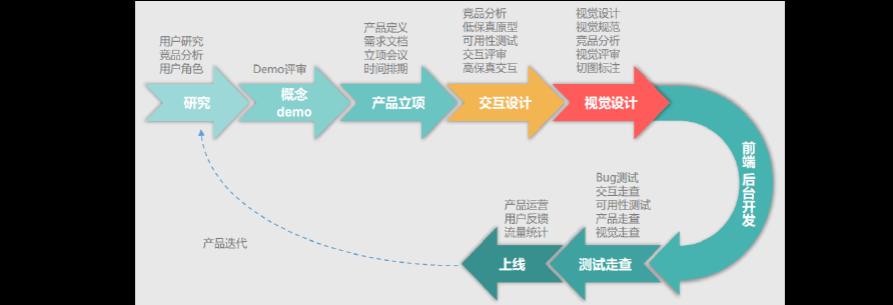 在华东应届生转行UI设计好不好找工作?天津建筑设计研究院网站图片