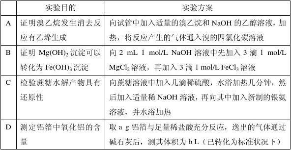 2012年北京市海淀区高三一模理综化学试题