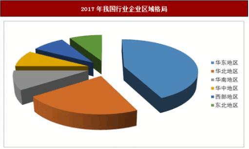 2018年中国塑料模具市场分析报告-卧室v市场态俩娃行业装修设计图片