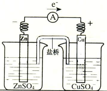 电化学知识梳理