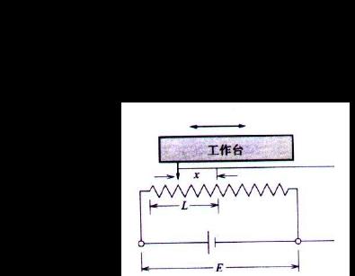 传感器原理及应用图片