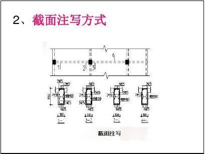 钢筋平法标注图集_梁柱板钢筋平法标注图解_word文档在线阅读与下载_无忧文档