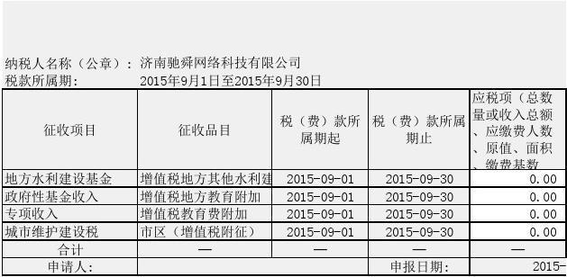 通用申报表(税及附征税费)