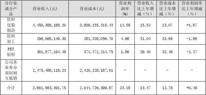 案例12:新会计准则实施与财务分析——珠海中富2007半年报