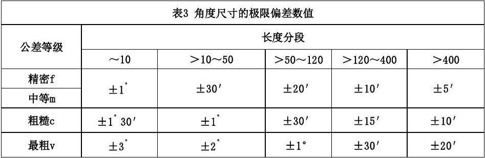 GB-T1804-2014标准公差