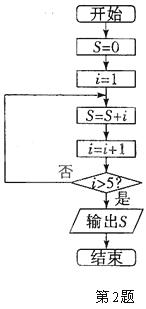 甘肃省兰州一中2012-2013学年高二上学期期中考试数学试题