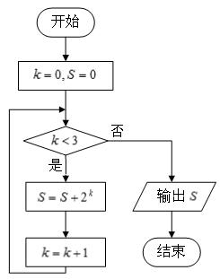 2014年高考文科数学试题(北京卷)及参考答案