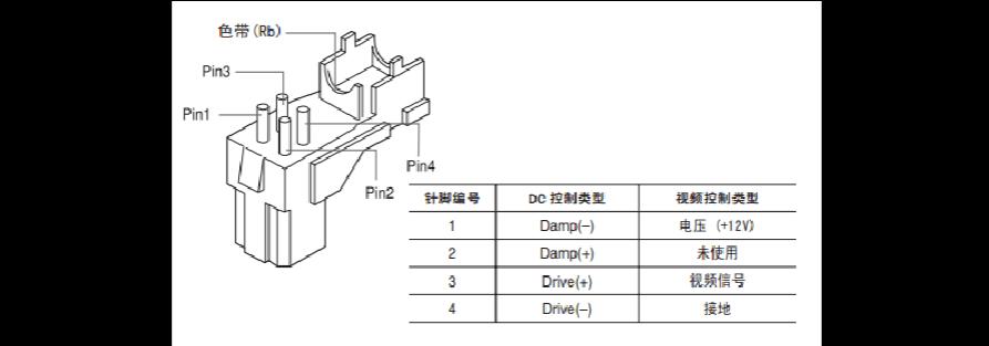 自动光圈镜头驱动电路原理及接口定义