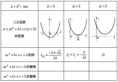 初中函數總復習答案圖片