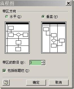 wps画程序流程图_