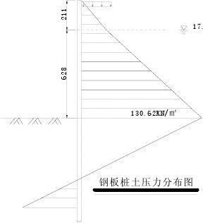 某黄河大桥主墩承台钢板桩计算书图片