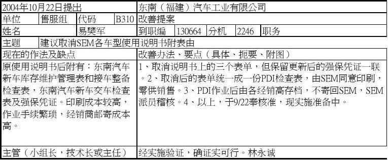 创新提案表 (version 1)