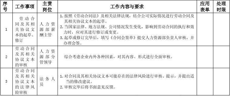 劳动合同台账范本_劳动合同管理制度_word文档在线阅读与下载_文档网