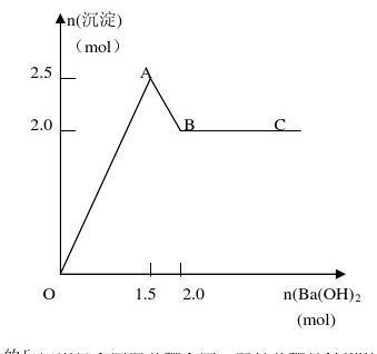 一组以明矾与氢氧化钡反应为母体的变式题论文 新课标 人教版