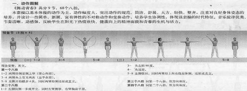 第三套全国中学生广播体操——《舞动青春》 动作图解
