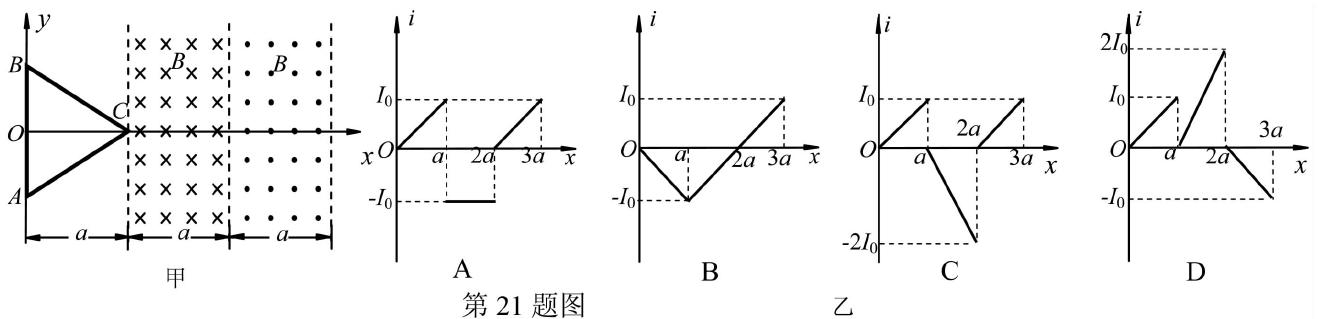 2012届高三物理选择题专项训练7