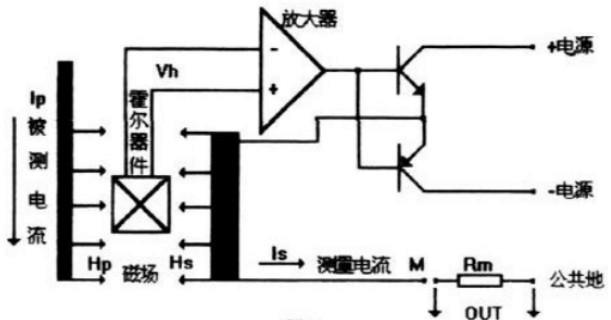 直流电流�:`yfj_直流电流检测技术概述